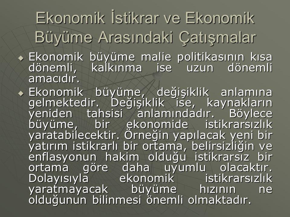 Ekonomik İstikrar ve Ekonomik Büyüme Arasındaki Çatışmalar  Ekonomik büyüme malie politikasının kısa dönemli, kalkınma ise uzun dönemli amacıdır.  E