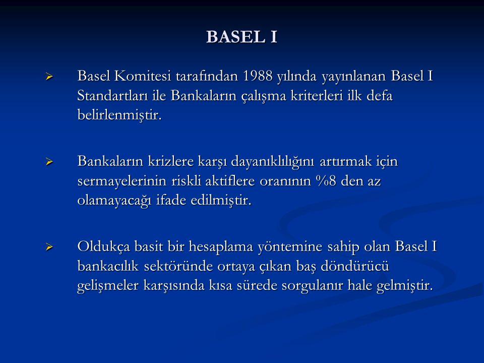 BASEL I  Basel Komitesi tarafından 1988 yılında yayınlanan Basel I Standartları ile Bankaların çalışma kriterleri ilk defa belirlenmiştir.