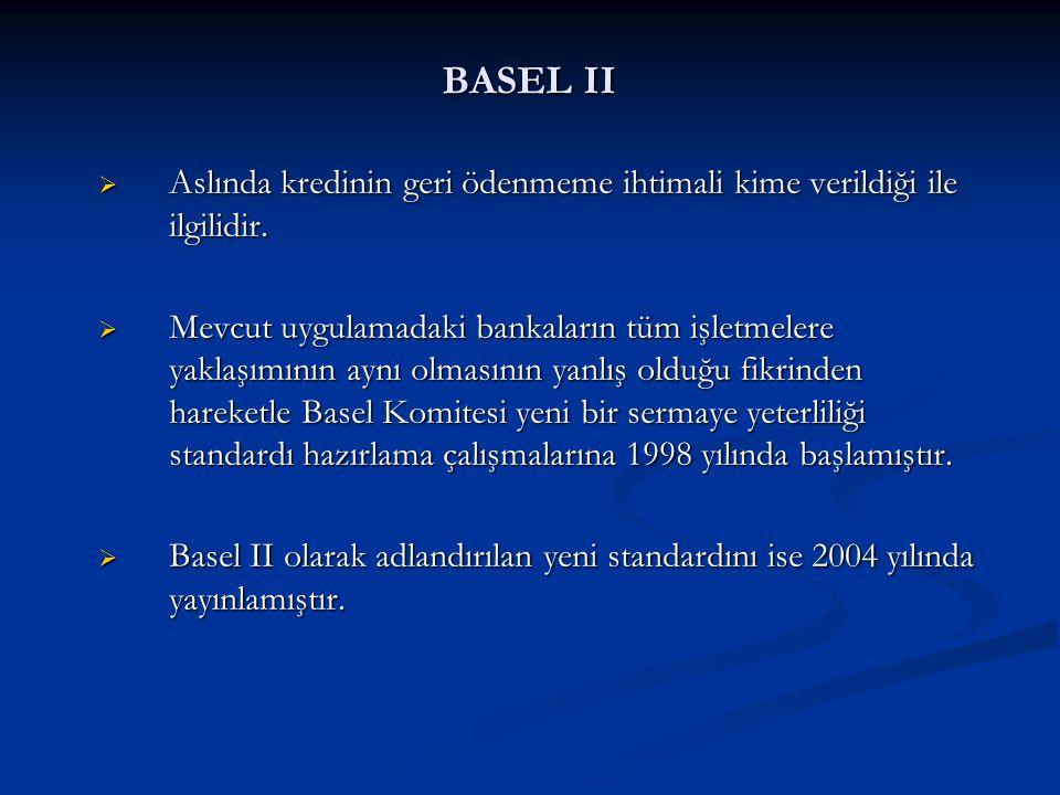 BASEL II  Aslında kredinin geri ödenmeme ihtimali kime verildiği ile ilgilidir.