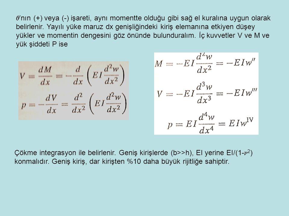  'nın (+) veya (-) işareti, aynı momentte olduğu gibi sağ el kuralına uygun olarak belirlenir. Yayılı yüke maruz dx genişliğindeki kiriş elemanına et