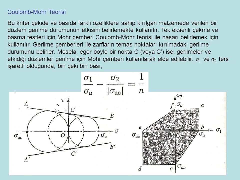 Coulomb-Mohr Teorisi Bu kriter çekide ve basıda farklı özelliklere sahip kırılgan malzemede verilen bir düzlem gerilme durumunun etkisini belirlemekte