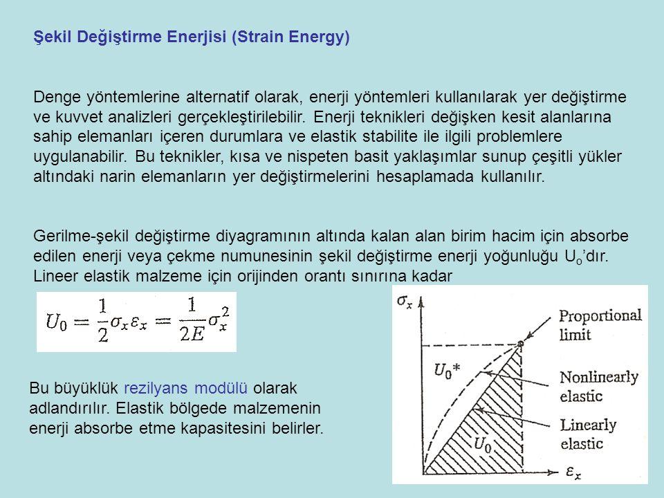 Şekil Değiştirme Enerjisi (Strain Energy) Denge yöntemlerine alternatif olarak, enerji yöntemleri kullanılarak yer değiştirme ve kuvvet analizleri ger