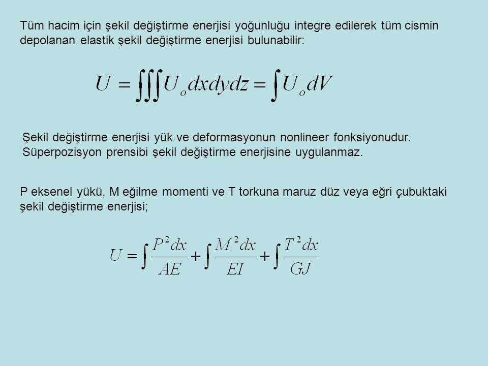 Tüm hacim için şekil değiştirme enerjisi yoğunluğu integre edilerek tüm cismin depolanan elastik şekil değiştirme enerjisi bulunabilir: Şekil değiştir