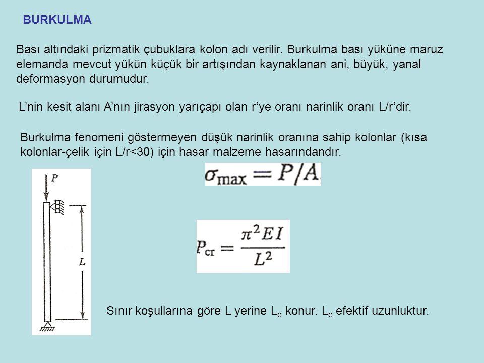 Süperpozisyon Yöntemi Bu yöntem Hooke yasasının geçerli olduğu ve küçük deformasyonlar durumunda kullanılır.
