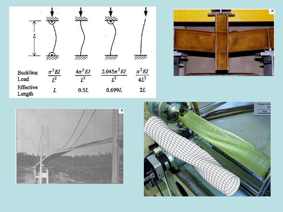 Tüm hacim için şekil değiştirme enerjisi yoğunluğu integre edilerek tüm cismin depolanan elastik şekil değiştirme enerjisi bulunabilir: Şekil değiştirme enerjisi yük ve deformasyonun nonlineer fonksiyonudur.
