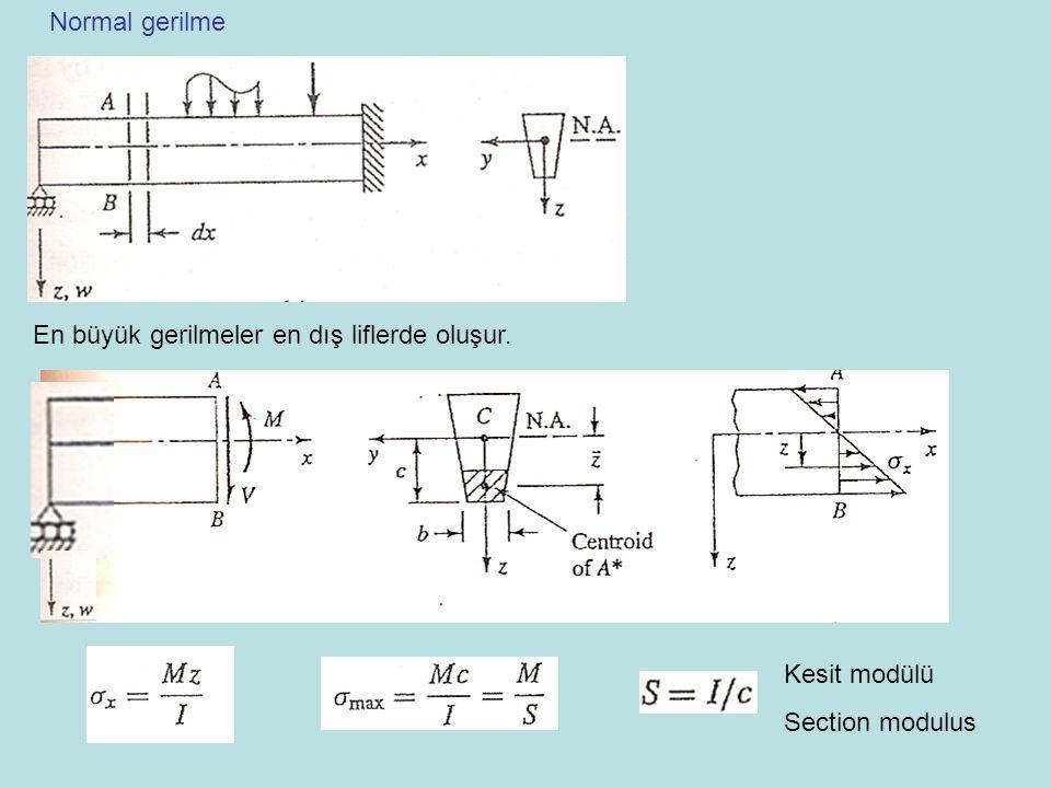 Normal gerilme Kesit modülü Section modulus En büyük gerilmeler en dış liflerde oluşur.