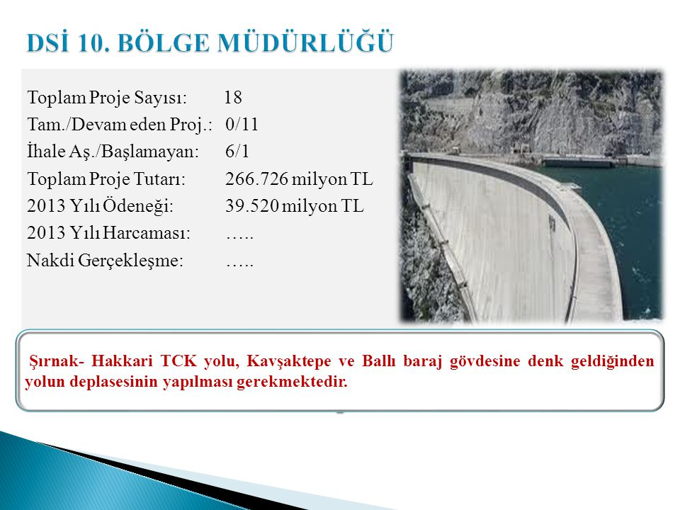 Toplam Proje Sayısı: 18 Tam./Devam eden Proj.: 0/11 İhale Aş./Başlamayan: 6/1 Toplam Proje Tutarı: 266.726 milyon TL 2013 Yılı Ödeneği: 39.520 milyon TL 2013 Yılı Harcaması: …..