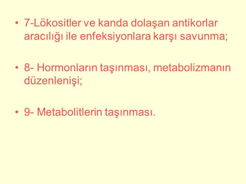 7-Lökositler ve kanda dolaşan antikorlar aracılığı ile enfeksiyonlara karşı savunma; 8- Hormonların taşınması, metabolizmanın düzenlenişi; 9- Metabolitlerin taşınması.
