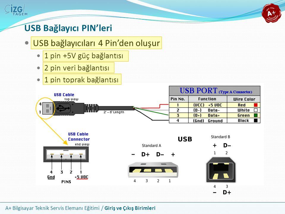 A+ Bilgisayar Teknik Servis Elemanı Eğitimi / Giriş ve Çıkış Birimleri USB bağlayıcıları 4 Pin'den oluşur 1 pin +5V güç bağlantısı 2 pin veri bağlantısı 1 pin toprak bağlantısı USB Bağlayıcı PIN'leri