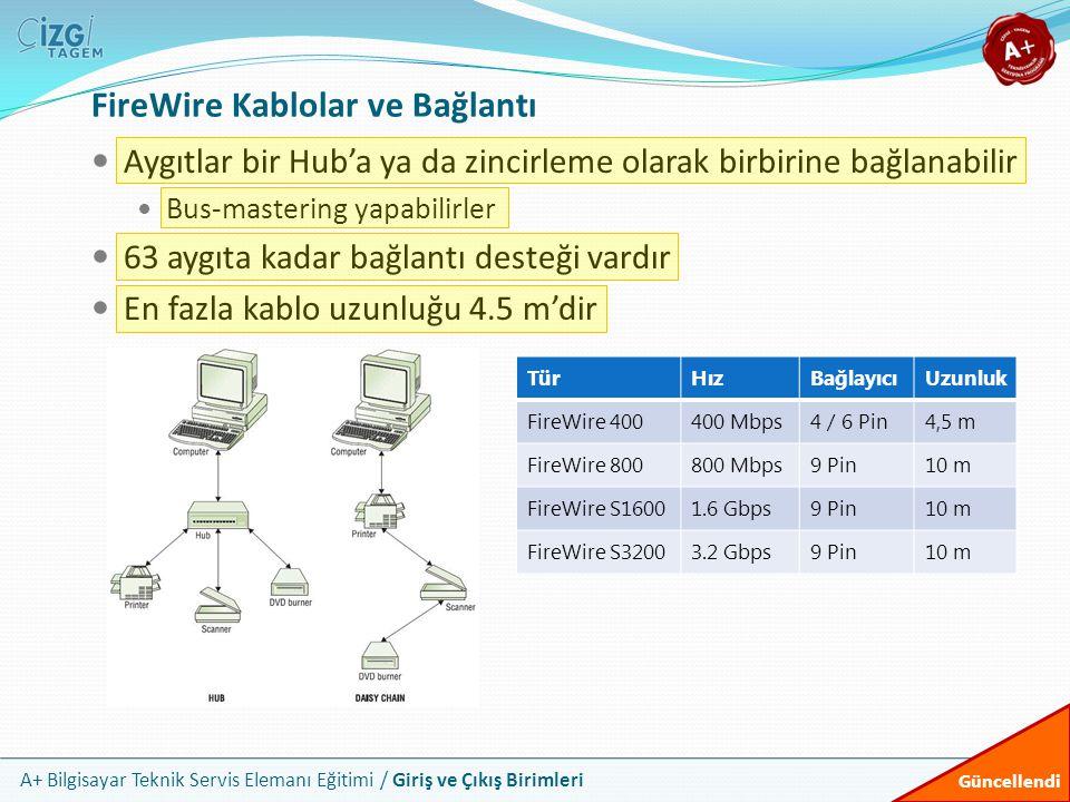 A+ Bilgisayar Teknik Servis Elemanı Eğitimi / Giriş ve Çıkış Birimleri Aygıtlar bir Hub'a ya da zincirleme olarak birbirine bağlanabilir Bus-mastering yapabilirler 63 aygıta kadar bağlantı desteği vardır En fazla kablo uzunluğu 4.5 m'dir FireWire Kablolar ve Bağlantı TürHızBağlayıcıUzunluk FireWire 400400 Mbps4 / 6 Pin4,5 m FireWire 800800 Mbps9 Pin10 m FireWire S16001.6 Gbps9 Pin10 m FireWire S32003.2 Gbps9 Pin10 m Güncellendi