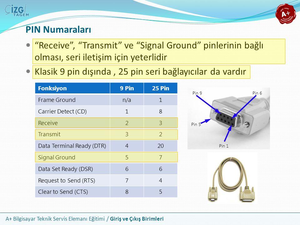 A+ Bilgisayar Teknik Servis Elemanı Eğitimi / Giriş ve Çıkış Birimleri Receive , Transmit ve Signal Ground pinlerinin bağlı olması, seri iletişim için yeterlidir Klasik 9 pin dışında, 25 pin seri bağlayıcılar da vardır PIN Numaraları Pin 1 Pin 5 Pin 6Pin 9 Fonksiyon9 Pin25 Pin Frame Groundn/a1 Carrier Detect (CD)18 Receive23 Transmit32 Data Terminal Ready (DTR)420 Signal Ground57 Data Set Ready (DSR)66 Request to Send (RTS)74 Clear to Send (CTS)85