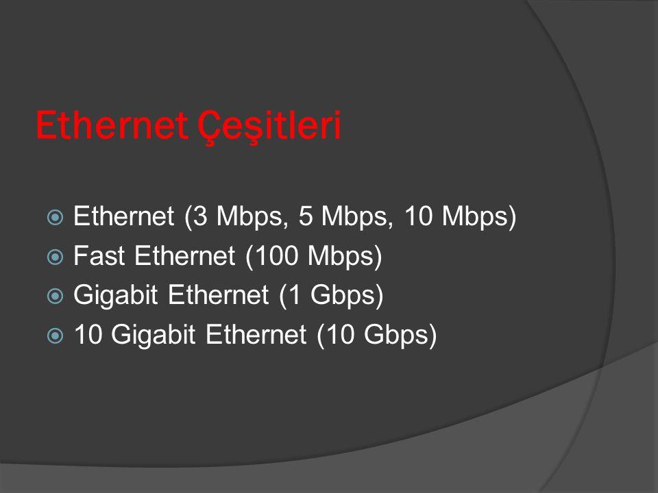 PCI ethernet kartı