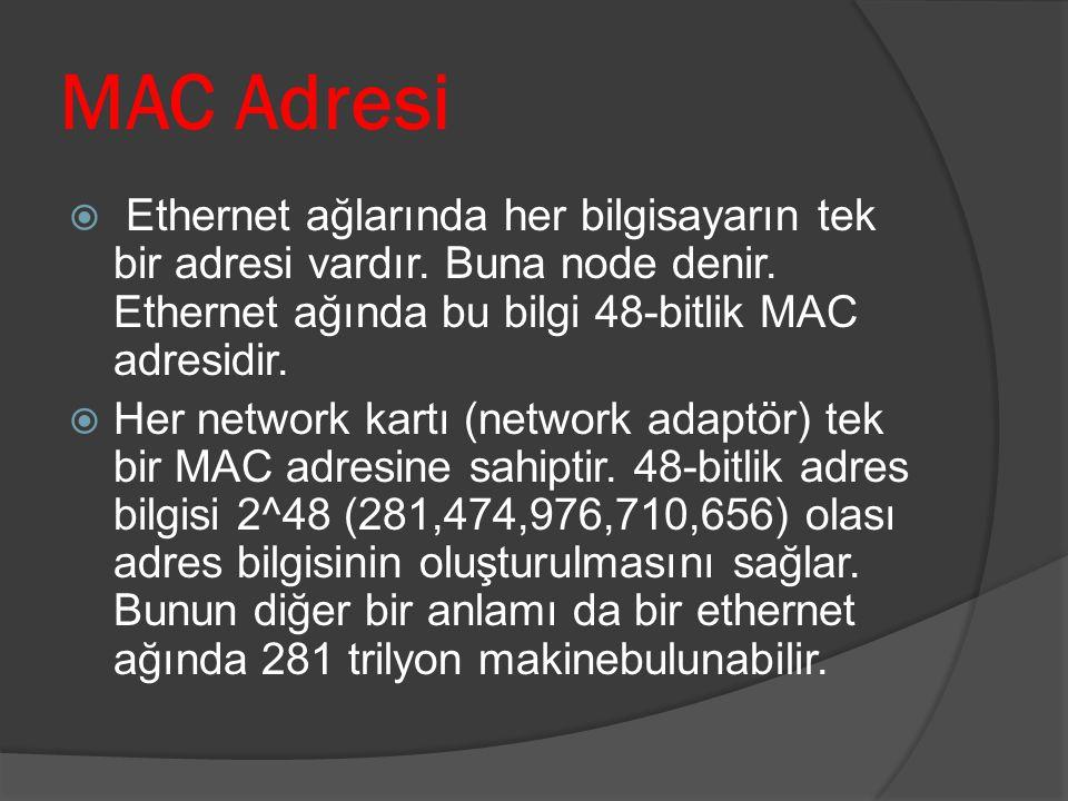 MAC Adresi  Ethernet ağlarında her bilgisayarın tek bir adresi vardır. Buna node denir. Ethernet ağında bu bilgi 48-bitlik MAC adresidir. HHer netw