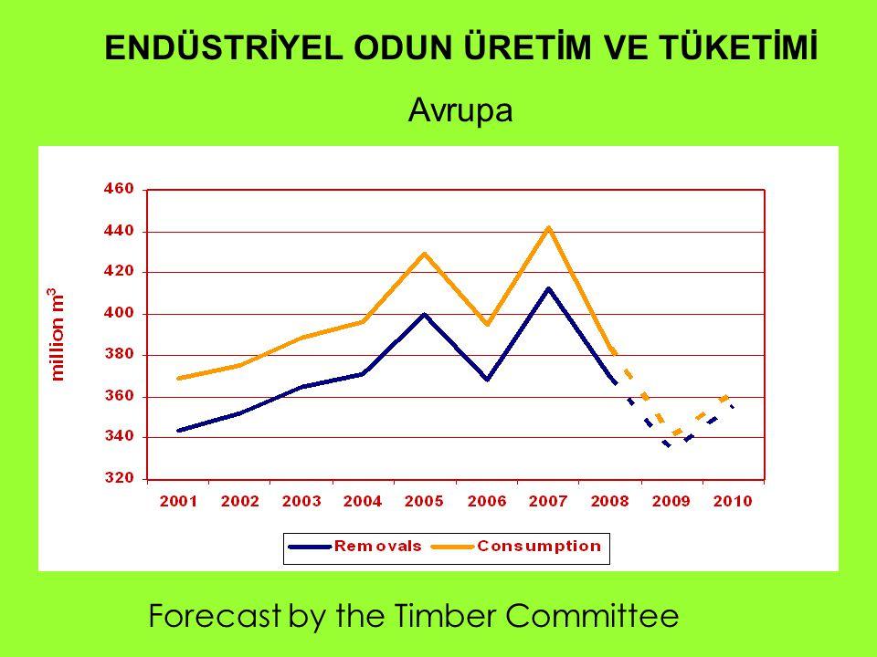 ENDÜSTRİYEL ODUN ÜRETİM VE TÜKETİMİ Avrupa Forecast by the Timber Committee