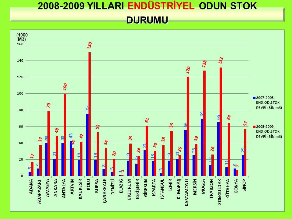 STOK DURUMU 2008-2009 YILLARI ENDÜSTRİYEL ODUN STOK DURUMU (1000 M3)