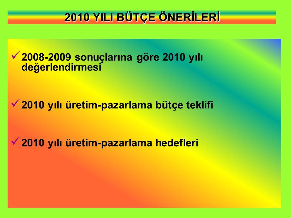 2010 YILI BÜTÇE ÖNERİLERİ 2008-2009 sonuçlarına göre 2010 yılı değerlendirmesi 2010 yılı üretim-pazarlama bütçe teklifi 2010 yılı üretim-pazarlama hedefleri