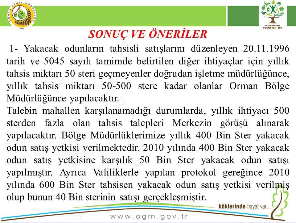 SONUÇ VE ÖNERİLER 1- Yakacak odunların tahsisli satışlarını düzenleyen 20.11.1996 tarih ve 5045 sayılı tamimde belirtilen diğer ihtiyaçlar için yıllık tahsis miktarı 50 steri geçmeyenler doğrudan işletme müdürlüğünce, yıllık tahsis miktarı 50-500 stere kadar olanlar Orman Bölge Müdürlüğünce yapılacaktır.