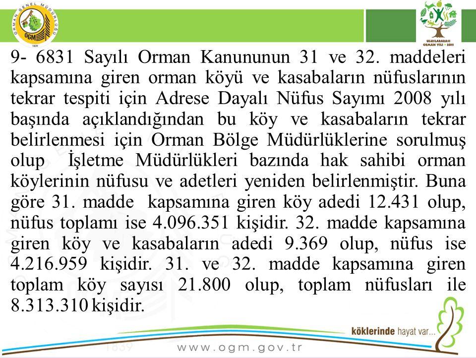 9- 6831 Sayılı Orman Kanununun 31 ve 32. maddeleri kapsamına giren orman köyü ve kasabaların nüfuslarının tekrar tespiti için Adrese Dayalı Nüfus Sayı