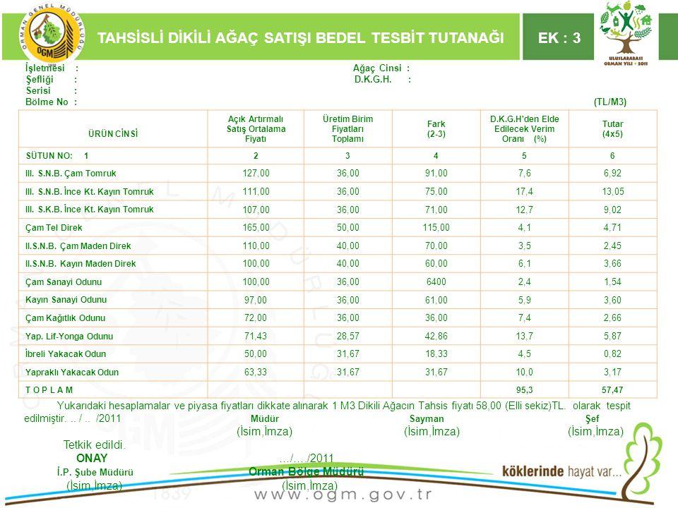 16/12/2010 Kurumsal Kimlik 77 İşletmesi : Ağaç Cinsi : Şefliği : D.K.G.H. : Serisi : Bölme No : (TL/M3) ÜRÜN CİNSİ Açık Artırmalı Satış Ortalama Fiyat