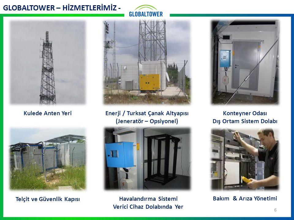 6 Kulede Anten YeriEnerji / Turksat Çanak Altyapısı (Jeneratör – Opsiyonel) Konteyner Odası Dış Ortam Sistem Dolabı Telçit ve Güvenlik Kapısı Havalandırma Sistemi Verici Cihaz Dolabında Yer Bakım & Arıza Yönetimi