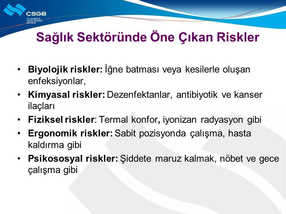 Sağlık Sektöründe Öne Çıkan Riskler Biyolojik riskler: İğne batması veya kesilerle oluşan enfeksiyonlar, Kimyasal riskler: Dezenfektanlar, antibiyotik