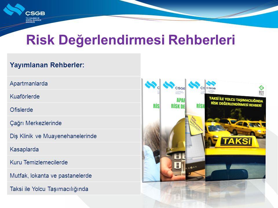 Risk Değerlendirmesi Rehberleri Yayımlanan Rehberler: Apartmanlarda Kuaförlerde Ofislerde Çağrı Merkezlerinde Diş Klinik ve Muayenehanelerinde Kasapla