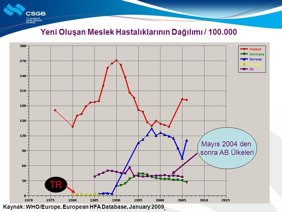 Yeni Oluşan Meslek Hastalıklarının Dağılımı / 100.000 Kaynak: WHO/Europe, European HFA Database, January 2009 TR Mayıs 2004 den sonra AB Ülkeleri