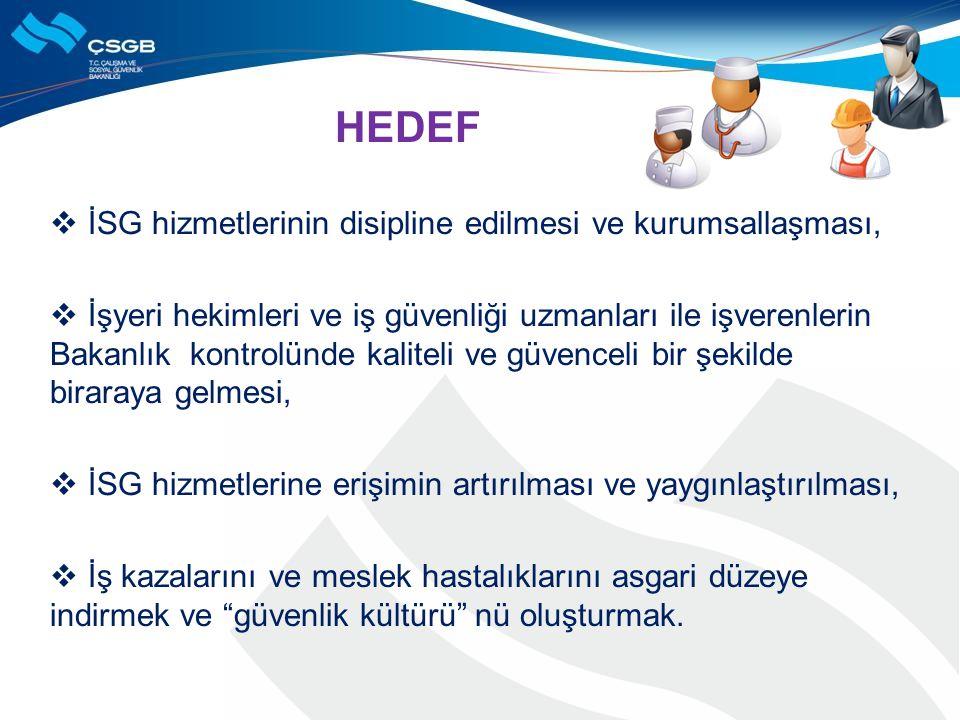 HEDEF  İSG hizmetlerinin disipline edilmesi ve kurumsallaşması,  İşyeri hekimleri ve iş güvenliği uzmanları ile işverenlerin Bakanlık kontrolünde ka