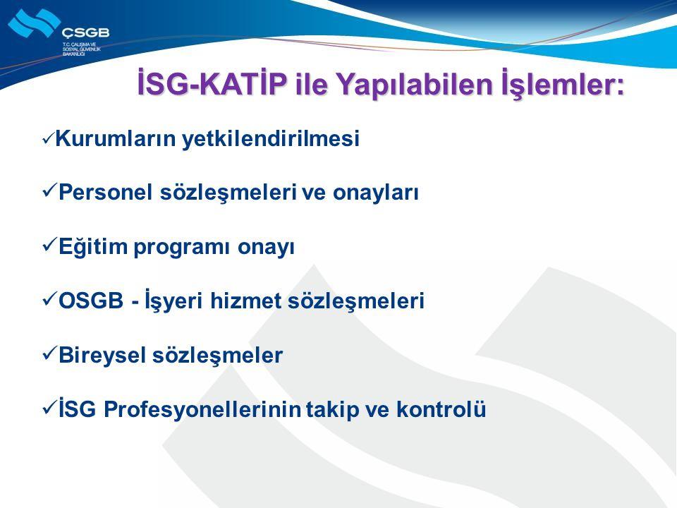 İSG-KATİP ile Yapılabilen İşlemler: Kurumların yetkilendirilmesi Personel sözleşmeleri ve onayları Eğitim programı onayı OSGB - İşyeri hizmet sözleşme