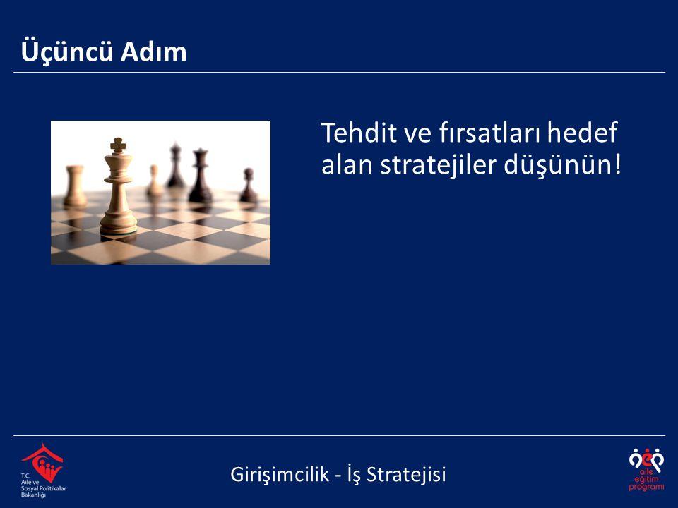 Tehdit ve fırsatları hedef alan stratejiler düşünün! Girişimcilik - İş Stratejisi Üçüncü Adım
