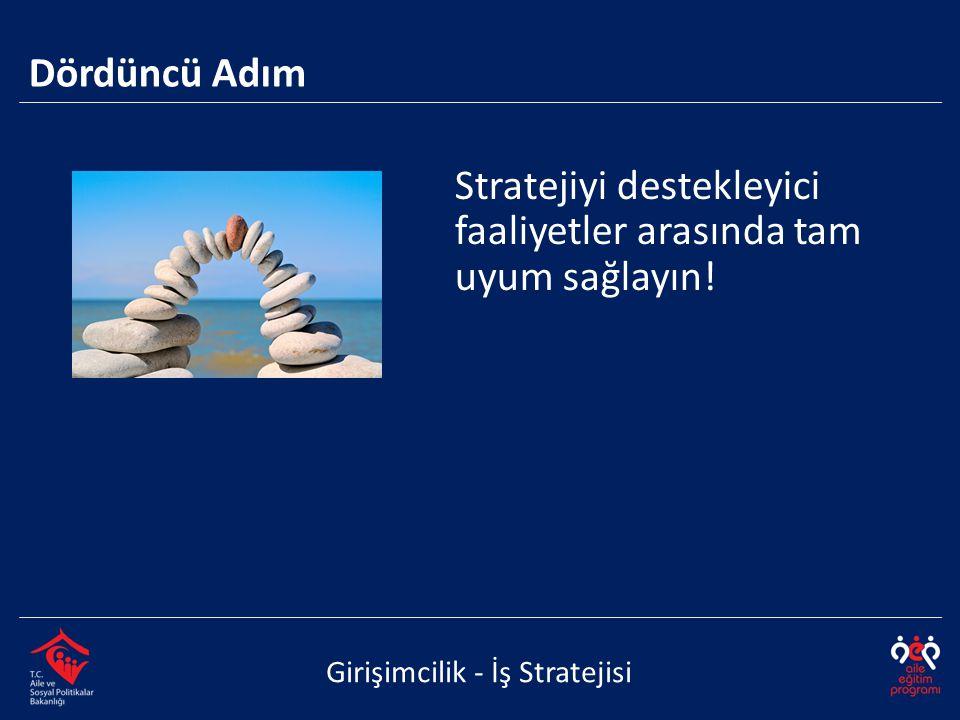 Stratejiyi destekleyici faaliyetler arasında tam uyum sağlayın! Girişimcilik - İş Stratejisi Dördüncü Adım