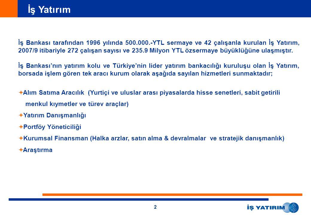 2 İş Bankası tarafından 1996 yılında 500.000.-YTL sermaye ve 42 çalışanla kurulan İş Yatırım, 2007/9 itibariyle 272 çalışan sayısı ve 235.9 Milyon YTL