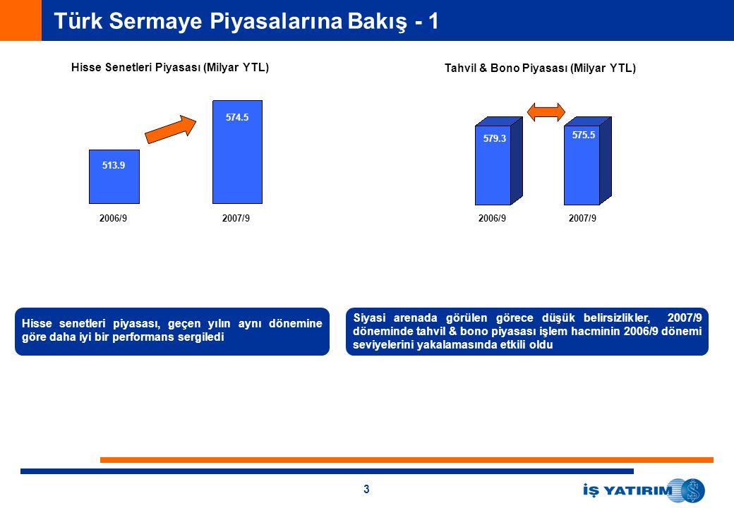 3 Türk Sermaye Piyasalarına Bakış - 1 Hisse Senetleri Piyasası (Milyar YTL) 2006/92007/9 513.9 574.5 Hisse senetleri piyasası, geçen yılın aynı dönemi