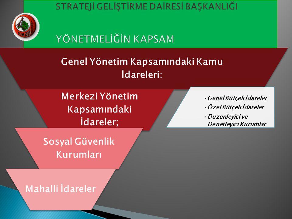 Genel Yönetim Kapsamındaki Kamu İdareleri: Genel Bütçeli İdareler Özel Bütçeli İdareler Düzenleyici ve Denetleyici Kurumlar Merkezi Yönetim Kapsamında