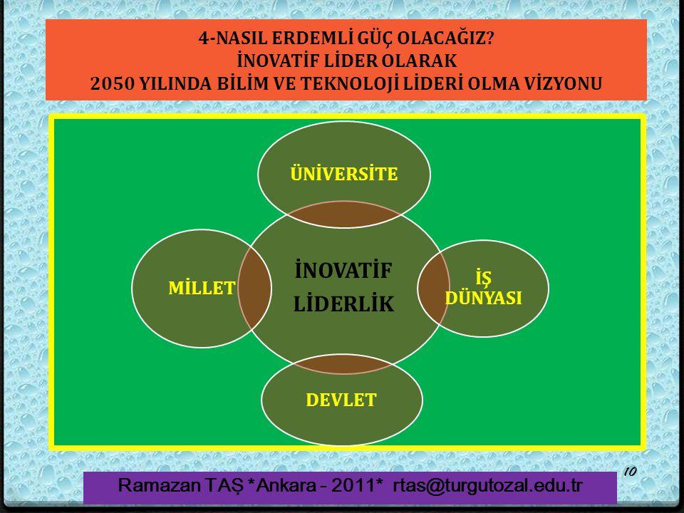4-NASIL ERDEMLİ GÜÇ OLACAĞIZ.