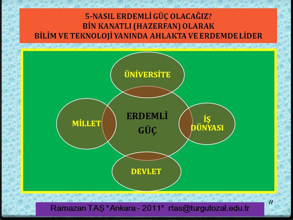 5-NASIL ERDEMLİ GÜÇ OLACAĞIZ.
