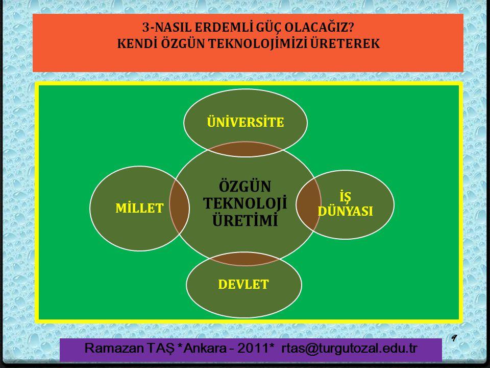 3-NASIL ERDEMLİ GÜÇ OLACAĞIZ.