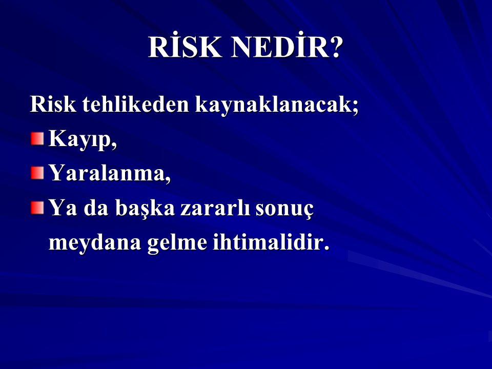 RİSK NEDİR? Risk tehlikeden kaynaklanacak; Kayıp,Yaralanma, Ya da başka zararlı sonuç meydana gelme ihtimalidir. meydana gelme ihtimalidir.