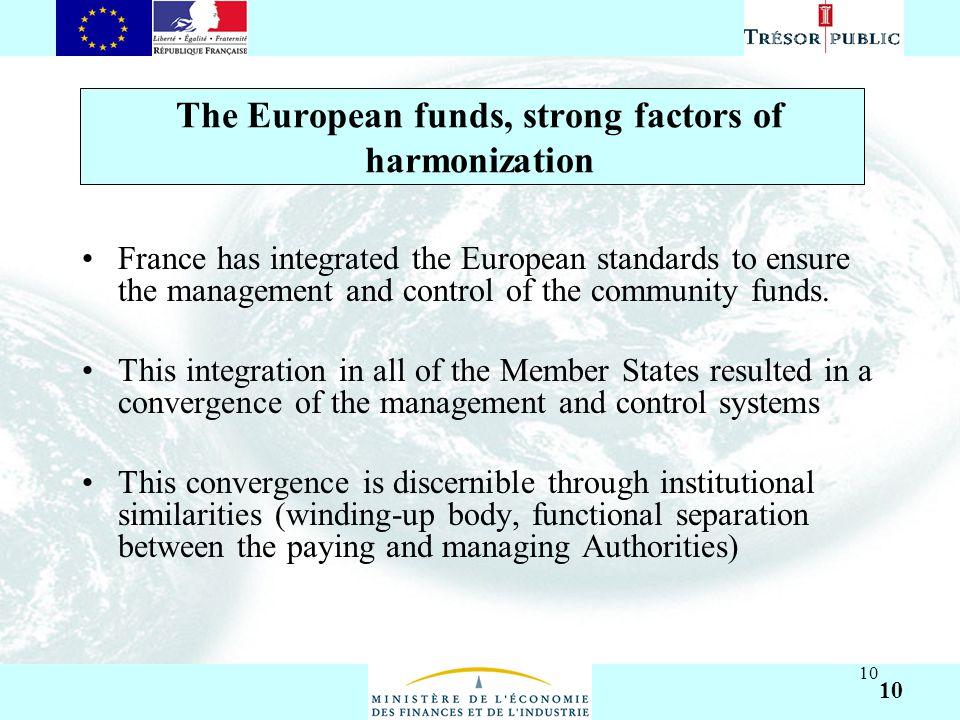 Asıl başlık stili için tıklatın Asıl metin stillerini düzenlemek için tıklatın İkinci düzey Üçüncü düzey Dördüncü düzey Beşinci düzey 10 The European funds, strong factors of harmonization France has integrated the European standards to ensure the management and control of the community funds.