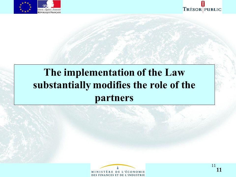Asıl başlık stili için tıklatın Asıl metin stillerini düzenlemek için tıklatın İkinci düzey Üçüncü düzey Dördüncü düzey Beşinci düzey 11 The implementation of the Law substantially modifies the role of the partners