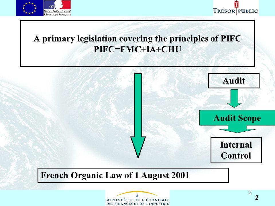 Asıl başlık stili için tıklatın Asıl metin stillerini düzenlemek için tıklatın İkinci düzey Üçüncü düzey Dördüncü düzey Beşinci düzey 2 2 A primary legislation covering the principles of PIFC PIFC=FMC+IA+CHU French Organic Law of 1 August 2001 Audit Audit Scope Internal Control