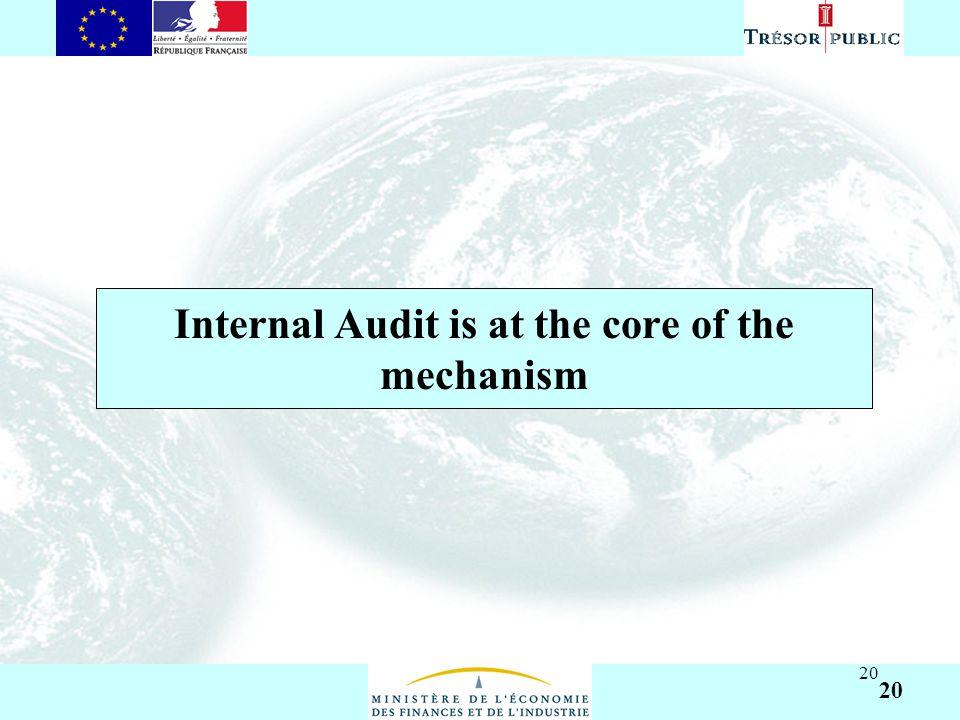 Asıl başlık stili için tıklatın Asıl metin stillerini düzenlemek için tıklatın İkinci düzey Üçüncü düzey Dördüncü düzey Beşinci düzey 20 Internal Audit is at the core of the mechanism