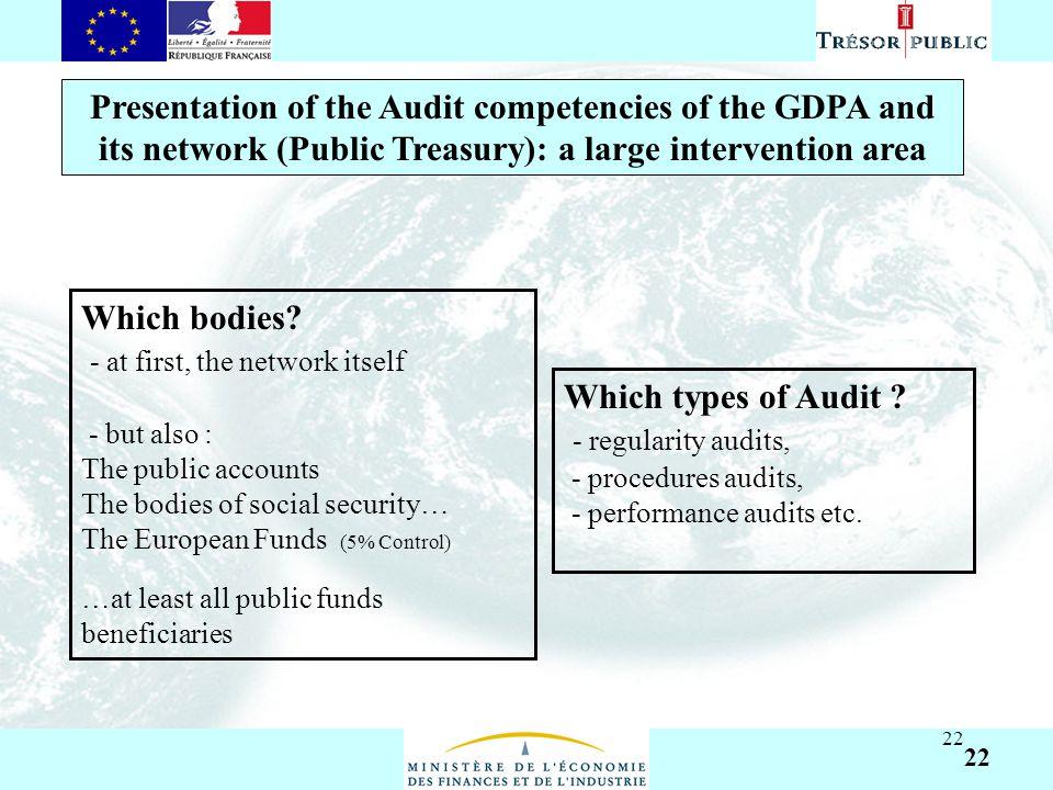 Asıl başlık stili için tıklatın Asıl metin stillerini düzenlemek için tıklatın İkinci düzey Üçüncü düzey Dördüncü düzey Beşinci düzey 22 Presentation of the Audit competencies of the GDPA and its network (Public Treasury): a large intervention area Which bodies.