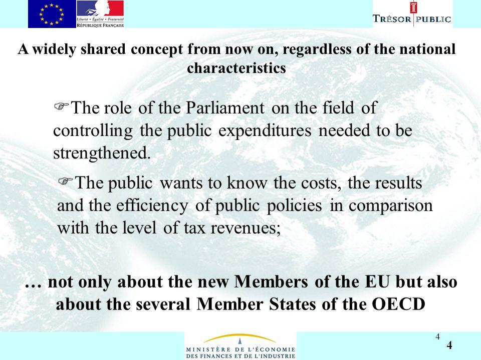 Asıl başlık stili için tıklatın Asıl metin stillerini düzenlemek için tıklatın İkinci düzey Üçüncü düzey Dördüncü düzey Beşinci düzey 4 4  The role of the Parliament on the field of controlling the public expenditures needed to be strengthened.