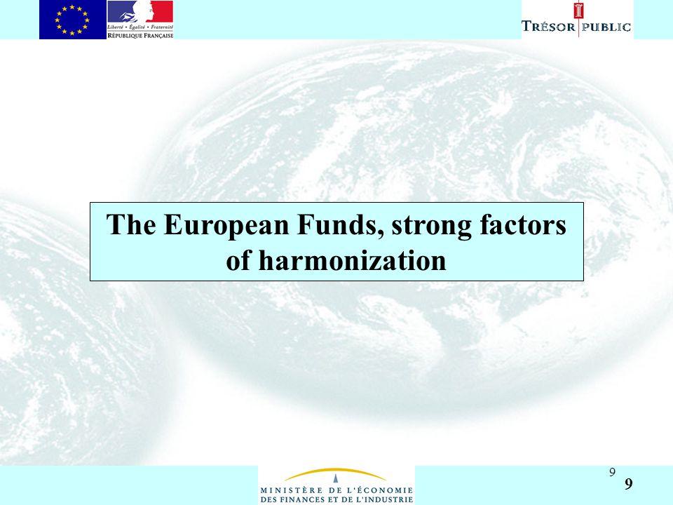 Asıl başlık stili için tıklatın Asıl metin stillerini düzenlemek için tıklatın İkinci düzey Üçüncü düzey Dördüncü düzey Beşinci düzey 9 9 The European Funds, strong factors of harmonization