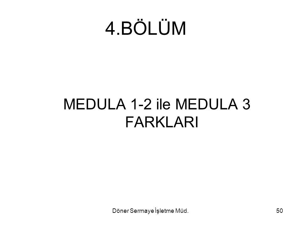 Döner Sermaye İşletme Müd.50 4.BÖLÜM MEDULA 1-2 ile MEDULA 3 FARKLARI