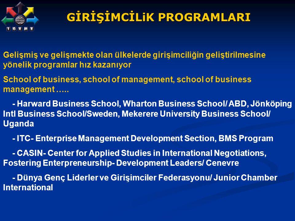 GİRİŞİMCİLiK PROGRAMLARI Gelişmiş ve gelişmekte olan ülkelerde girişimciliğin geliştirilmesine yönelik programlar hız kazanıyor School of business, sc