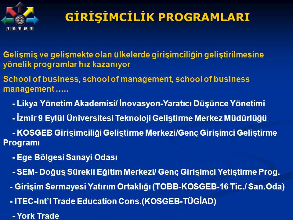 GİRİŞİMCİLİK PROGRAMLARI Gelişmiş ve gelişmekte olan ülkelerde girişimciliğin geliştirilmesine yönelik programlar hız kazanıyor School of business, sc