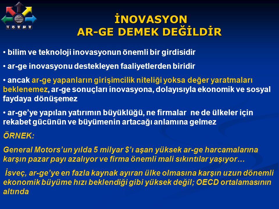 İNOVASYON AR-GE DEMEK DEĞİLDİR bilim ve teknoloji inovasyonun önemli bir girdisidir ar-ge inovasyonu destekleyen faaliyetlerden biridir ancak ar-ge ya