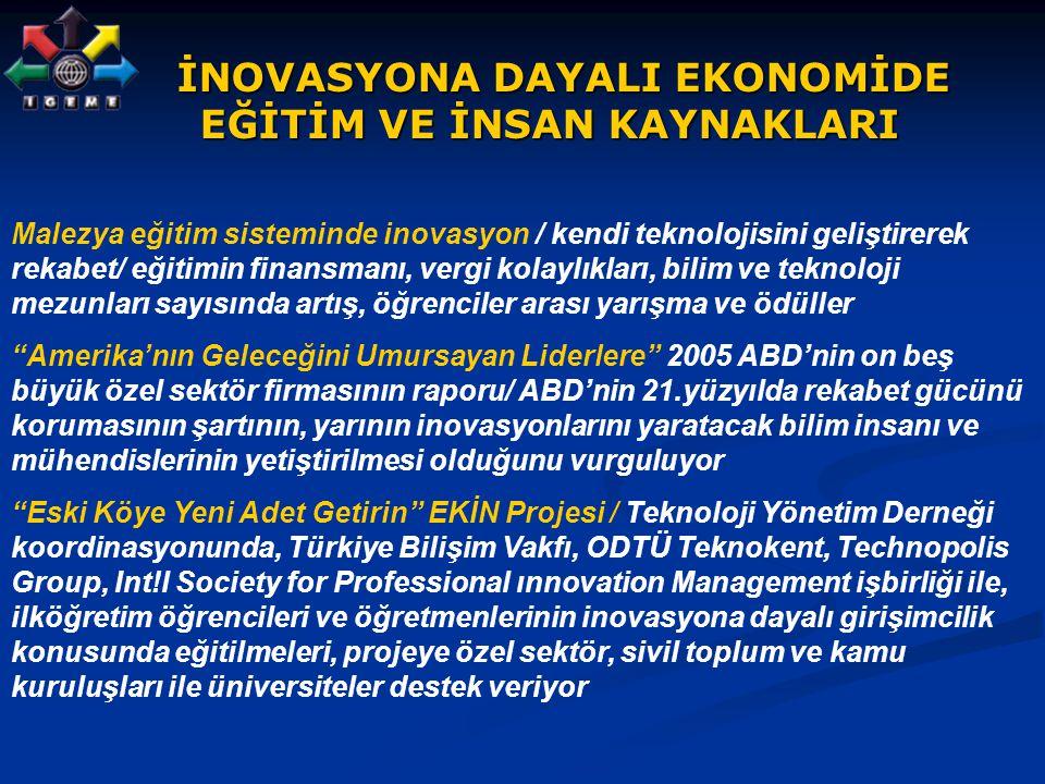 İNOVASYONA DAYALI EKONOMİDE İNOVASYONA DAYALI EKONOMİDE EĞİTİM VE İNSAN KAYNAKLARI Malezya eğitim sisteminde inovasyon / kendi teknolojisini geliştire